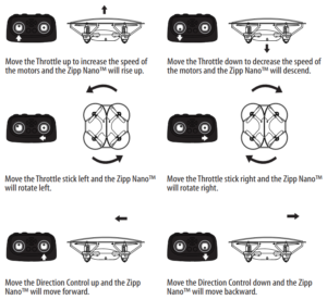 3 Channel flight control -left right up and down with the thumbsticks