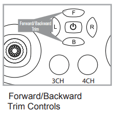Forward backward trim controls