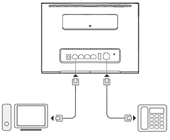 Connecting multiple devices