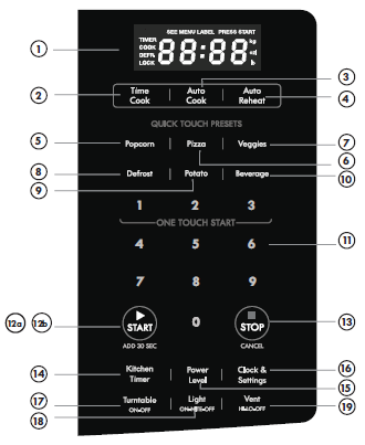 ONTROL PANEL FEATURES