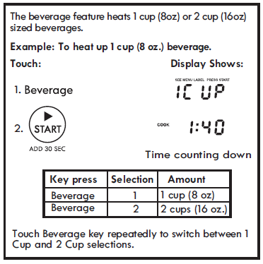 SETTING BEVERAGE (Control Panel Feature 10)