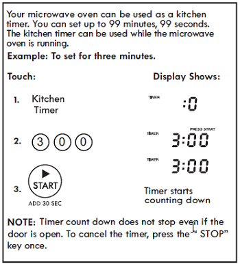 SETTING KITCHEN TIMER (Control Panel Feature 14)