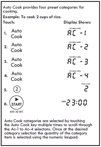 USING AUTO COOK (Control [Panel Feature 3)