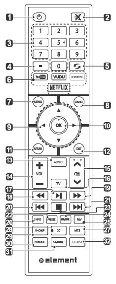 Element E2sw5018 Remote