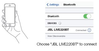 CConnect to bluetooth device
