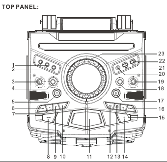 Top Panel