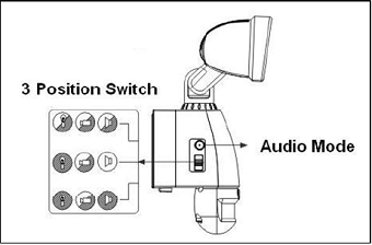 position switch
