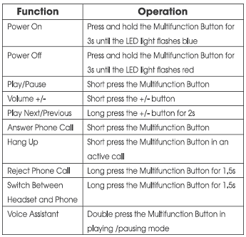 Button Controls