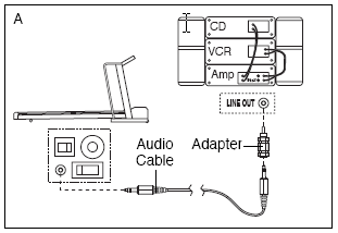 HOW TO CONNECT YOUR HOME STEREO