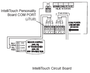 IntelliTouch Circuit Board
