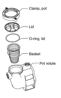 Pump Strainer Basket Service