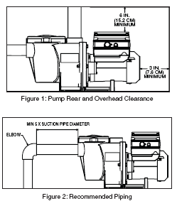 Recommended Piping