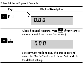 Table 1-4 Loan Payment Example