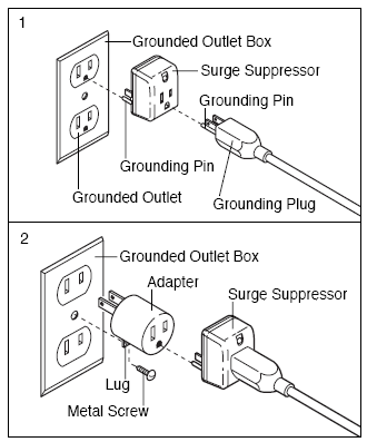 grounded outlet