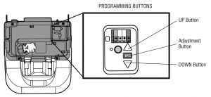 PROGRAMMING BUTTONS