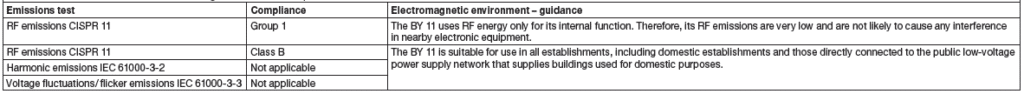 Electromagnetic Compatibility Information