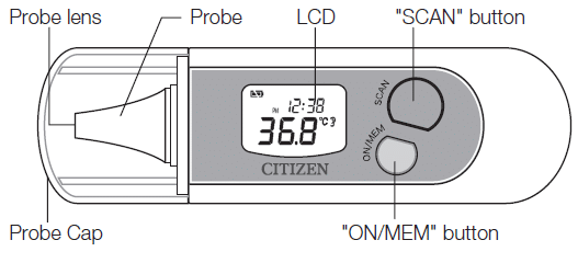 IDENTIFICATION OF PARTS