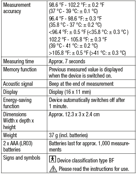 Measurement accuracy