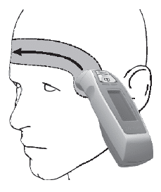 Measuring body temperature on the forehead