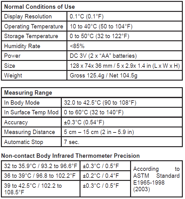 8.TECHNICAL SPECIFICATIONS