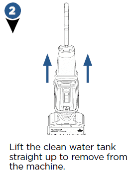Lift the clean water tank