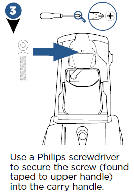 Use a Philips screwdriver