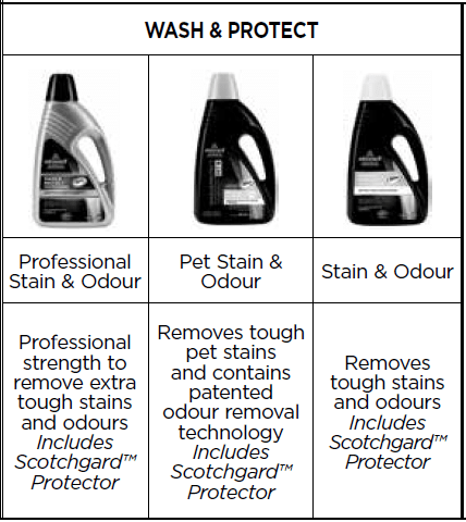 WASH and PROTECT