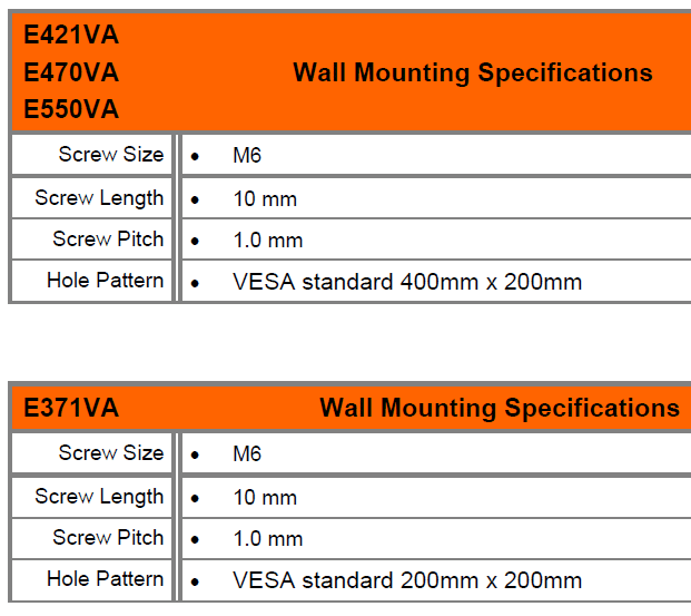 Wall Mounting Specifications