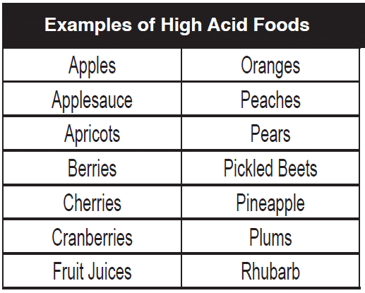 Examples of High Acid Foods
