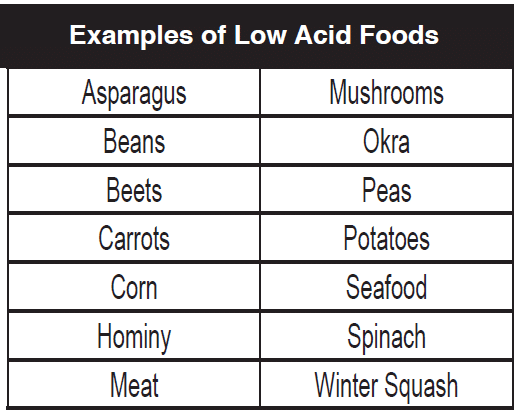 Examples of Low Acid Foods