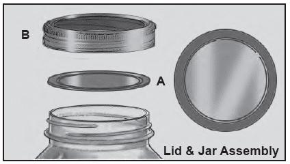 Lid & Jar