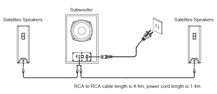 Pairing the subwoofer