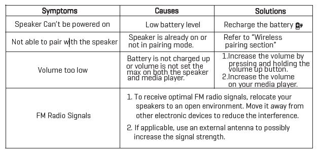 speaker troubleshooting diagram.