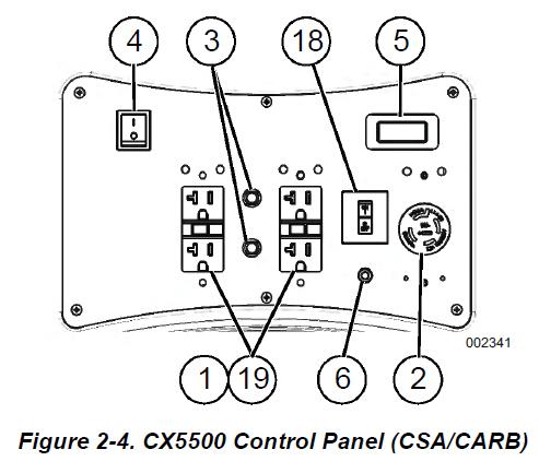 Colman Powermate User Manual - Manuals+