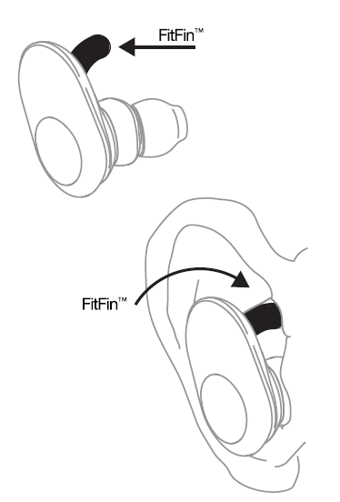 Secure in Ear with FIIFin