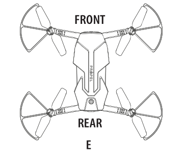 Propel Flex 2.0 Drone - RECOGNIZING THE FRONT & REAR