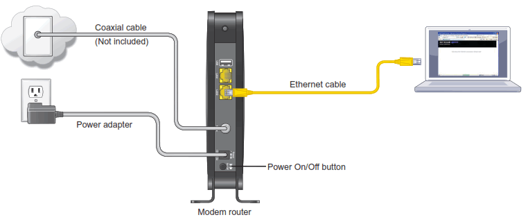 C3700 WiFi Cable Modem Router Connect a coaxial cable