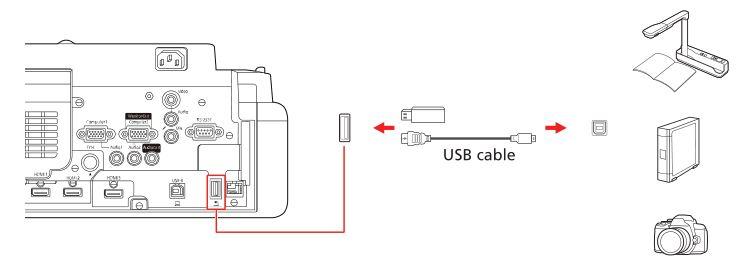 PowerLite EB-720-EB-725W Projector - Camera, USB device, or document camera
