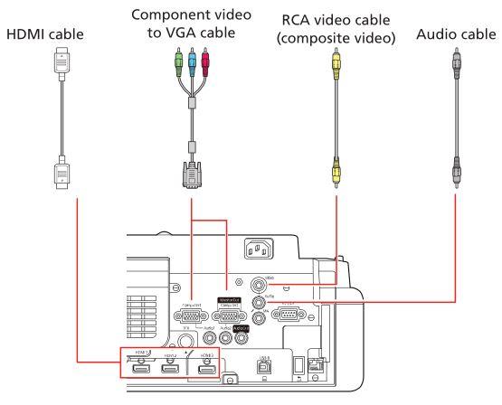 PowerLite EB-720-EB-725W Projector - Video device