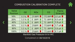 Combustion Calibration Complete Screen