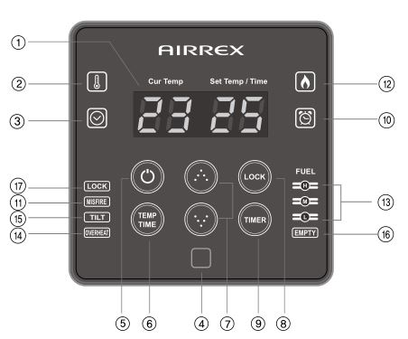 Airrex Infrared Heater AH-200-300-800 - OPERATING SWITCHES AND DISPLAY