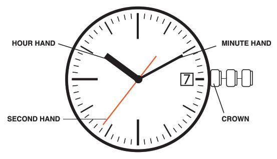 Armitron ADVENTURE DAYDATE Series Watch