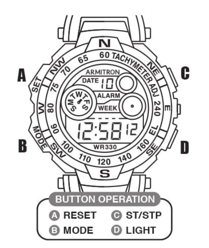 Armitron M0901 Series Watch