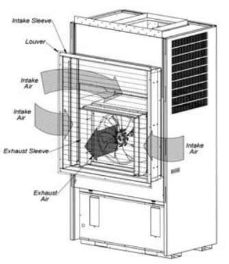 Bard Hvac Wall Mount I Tec Q Tec Air Conditioners And Heat Pumps User Manual Manuals