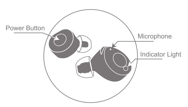 Brookstone True Wireless Bluetooth Earbuds - Overview