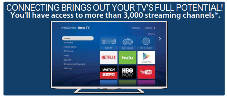CONNECTING BRINGS OUT YOUR TV'S FULL POTENTIAL