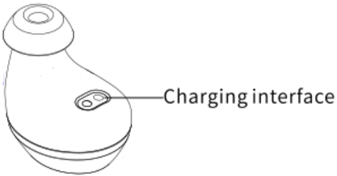 Charging interface