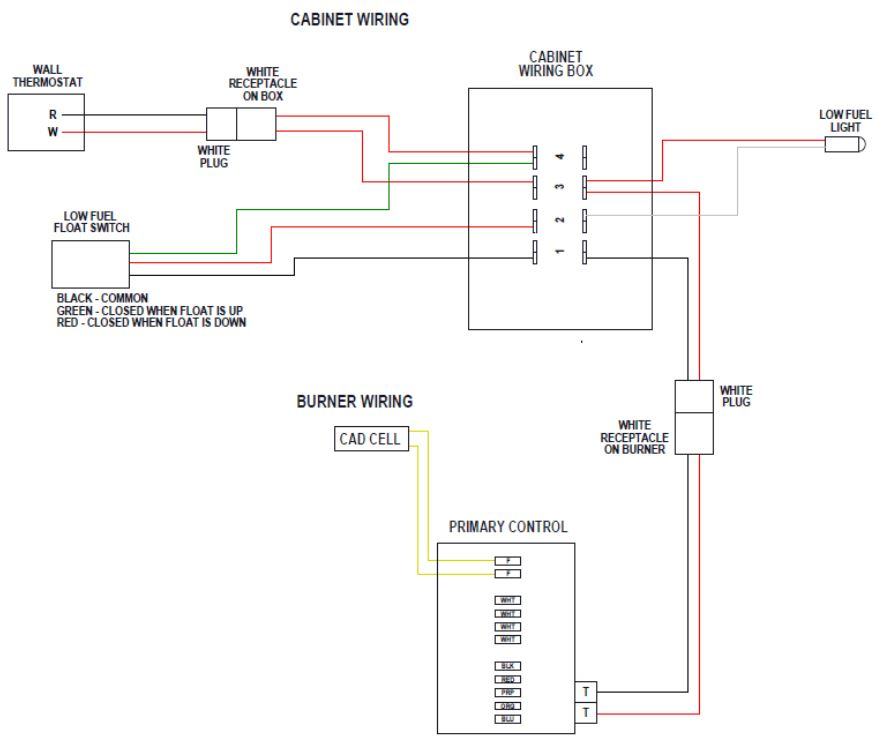 EnergyLogic Multi-Fuel Waste-Oil Heater 75H - Low Voltage Wiring Diagram