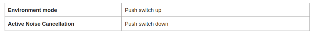 Environment mode ANC switch info
