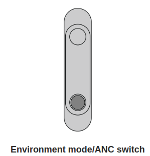 Environment mode ANC switch